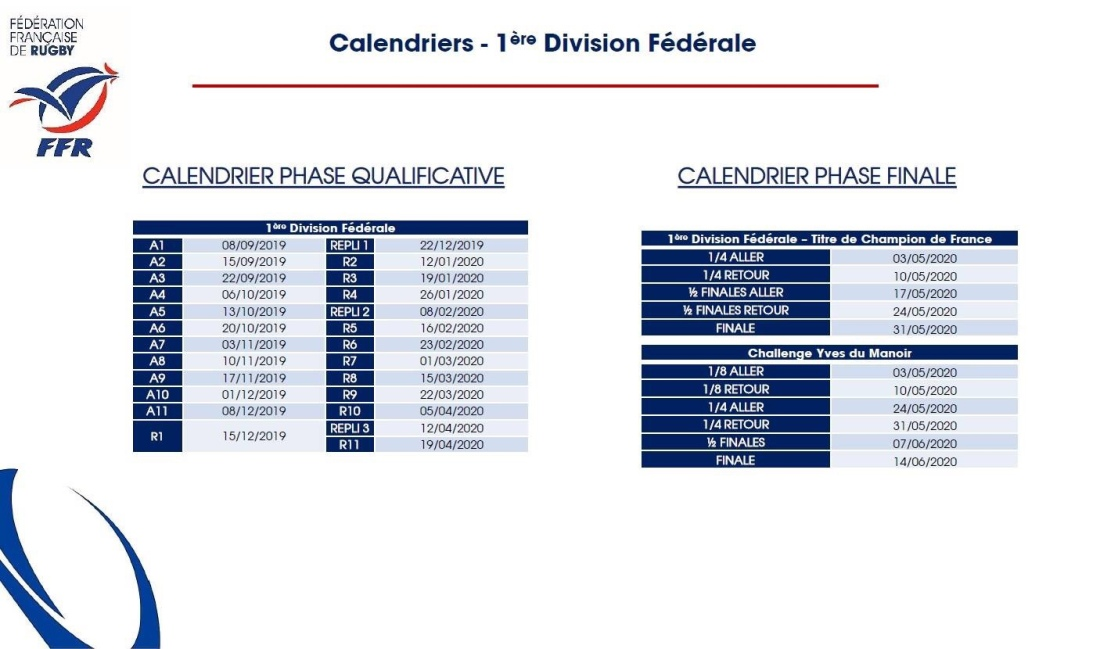 Calendrier Rugby 2019 2020.Rugby Fed1 Les Calendriers Des Phases Qualificatives Et